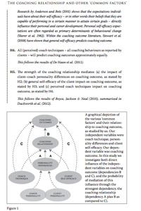 Coaching_relationships_Chapter_13_de_Haan_and_Duckwiorth_final
